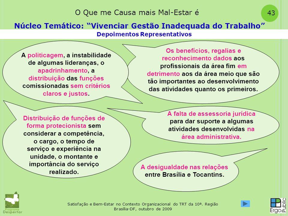 Satisfação e Bem-Estar no Contexto Organizacional do TRT da 10ª. Região Brasília-DF, outubro de 2009 43 Depoimentos Representativos Núcleo Temático: V