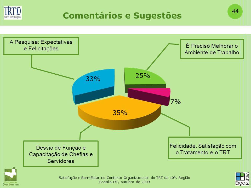 Satisfação e Bem-Estar no Contexto Organizacional do TRT da 10ª. Região Brasília-DF, outubro de 2009 44 Comentários e Sugestões É Preciso Melhorar o A