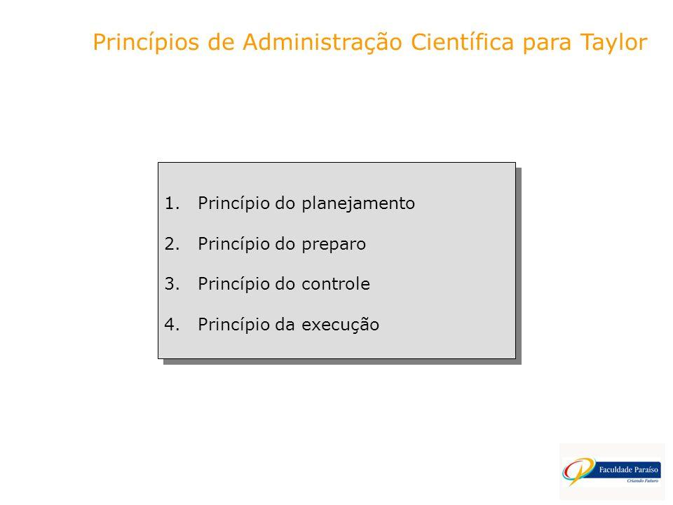 1.Princípio do planejamento 2.Princípio do preparo 3.Princípio do controle 4.Princípio da execução 1.Princípio do planejamento 2.Princípio do preparo