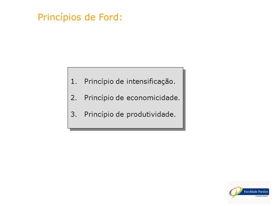 Princípios de Ford: 1.Princípio de intensificação. 2.Princípio de economicidade. 3.Princípio de produtividade. 1.Princípio de intensificação. 2.Princí