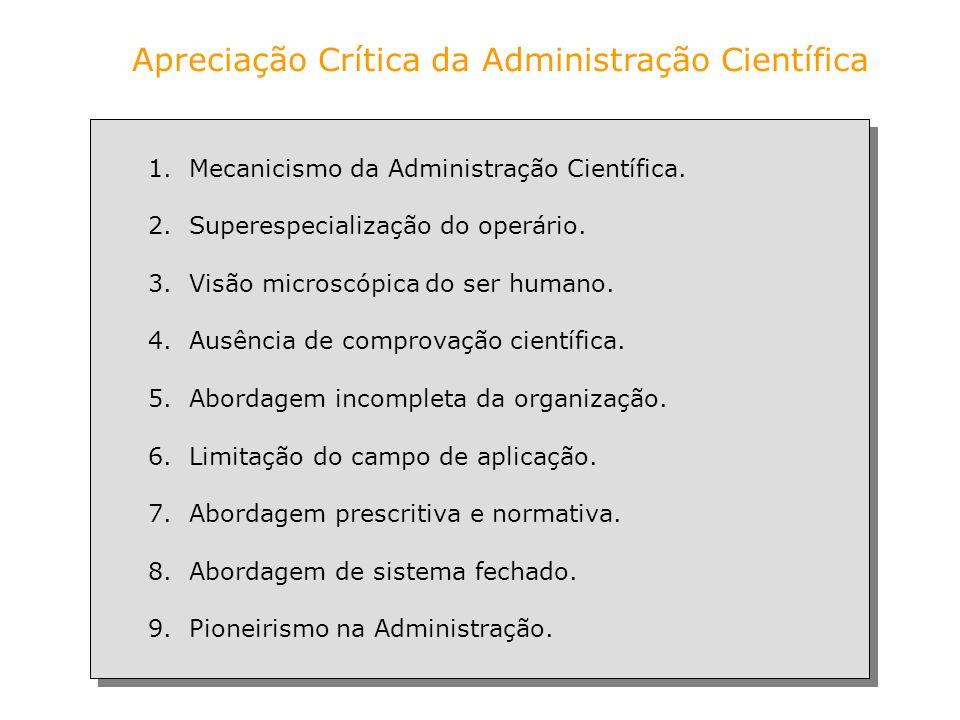 1. Mecanicismo da Administração Científica. 2. Superespecialização do operário. 3. Visão microscópica do ser humano. 4. Ausência de comprovação cientí