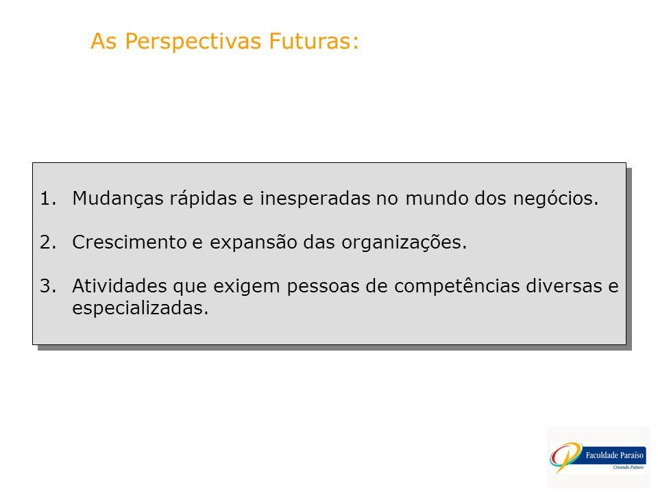 Os impactos futuros sobre as organizações 1.Crescimento das organizações.