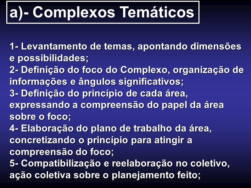 a)- Complexos Temáticos 1- Levantamento de temas, apontando dimensões e possibilidades; 2- Definição do foco do Complexo, organização de informações e