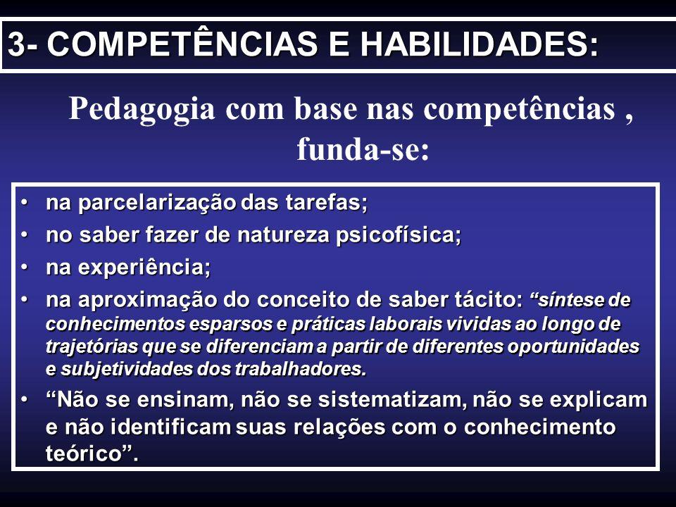 3- COMPETÊNCIAS E HABILIDADES: Pedagogia com base nas competências, funda-se: na parcelarização das tarefas;na parcelarização das tarefas; no saber fa