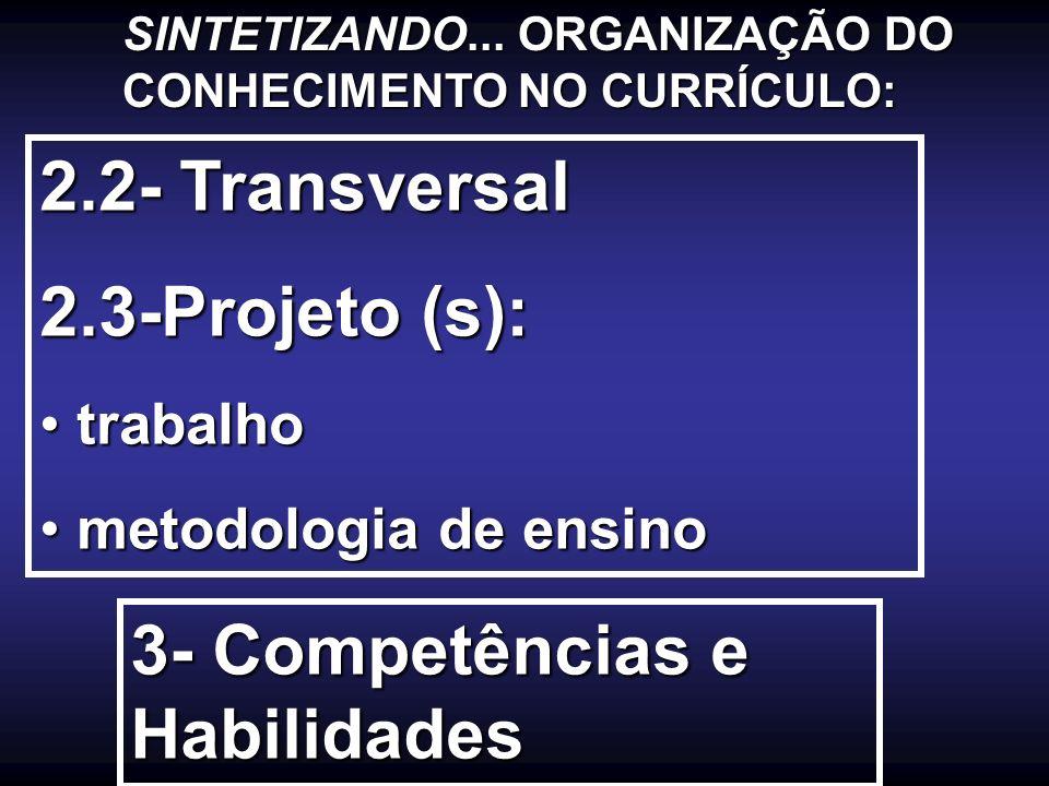 SINTETIZANDO... ORGANIZAÇÃO DO CONHECIMENTO NO CURRÍCULO: 2.2- Transversal 2.3-Projeto (s): trabalho trabalho metodologia de ensino metodologia de ens