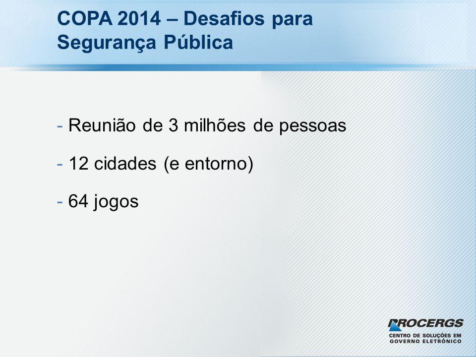 COPA 2014 – Desafios para Segurança Pública - Reunião de 3 milhões de pessoas - 12 cidades (e entorno) - 64 jogos