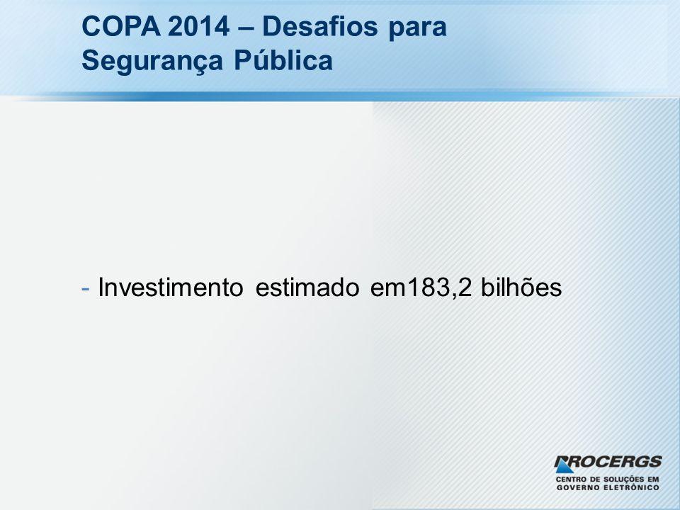 COPA 2014 – Desafios para Segurança Pública - Investimento estimado em183,2 bilhões