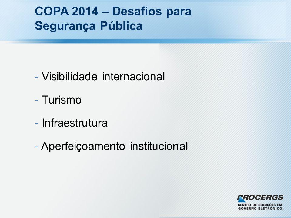 COPA 2014 – Desafios para Segurança Pública - Visibilidade internacional - Turismo - Infraestrutura - Aperfeiçoamento institucional