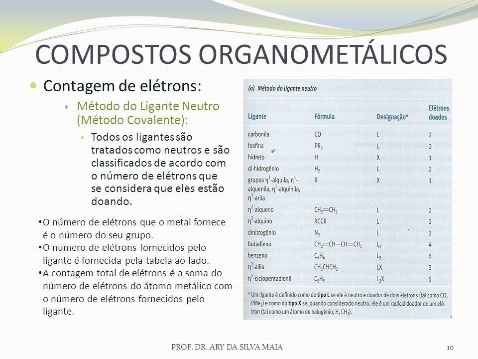Contagem de elétrons: Método do Ligante Neutro (Método Covalente): Todos os ligantes são tratados como neutros e são classificados de acordo com o núm