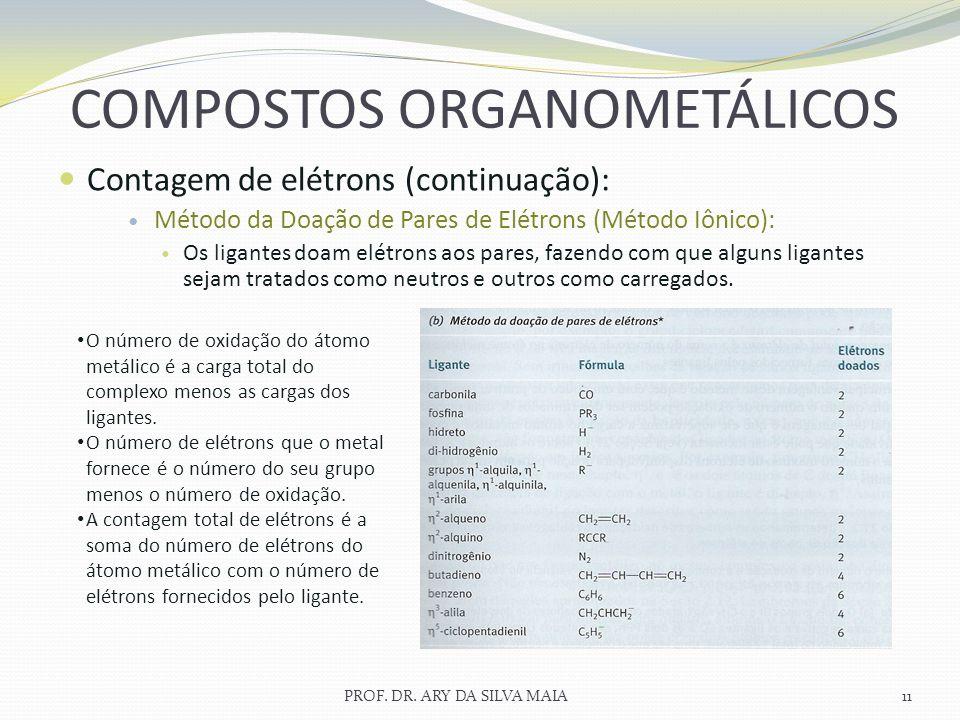 Contagem de elétrons (continuação): Método da Doação de Pares de Elétrons (Método Iônico): Os ligantes doam elétrons aos pares, fazendo com que alguns