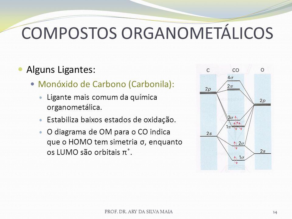Alguns Ligantes: Monóxido de Carbono (Carbonila): Ligante mais comum da química organometálica. Estabiliza baixos estados de oxidação. O diagrama de O