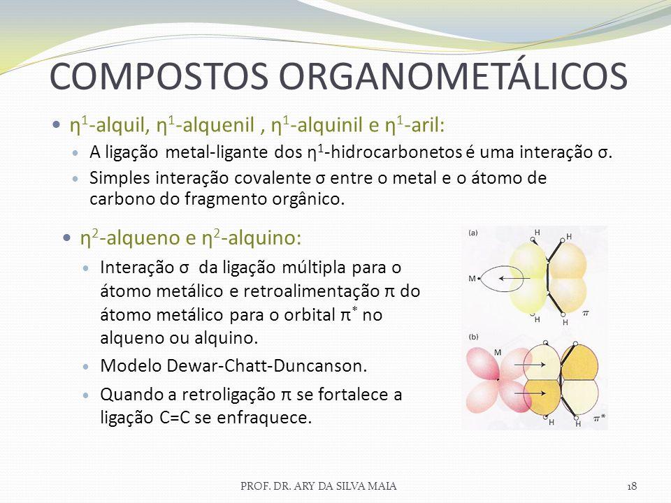 PROF. DR. ARY DA SILVA MAIA18 COMPOSTOS ORGANOMETÁLICOS η 1 -alquil, η 1 -alquenil, η 1 -alquinil e η 1 -aril: A ligação metal-ligante dos η 1 -hidroc