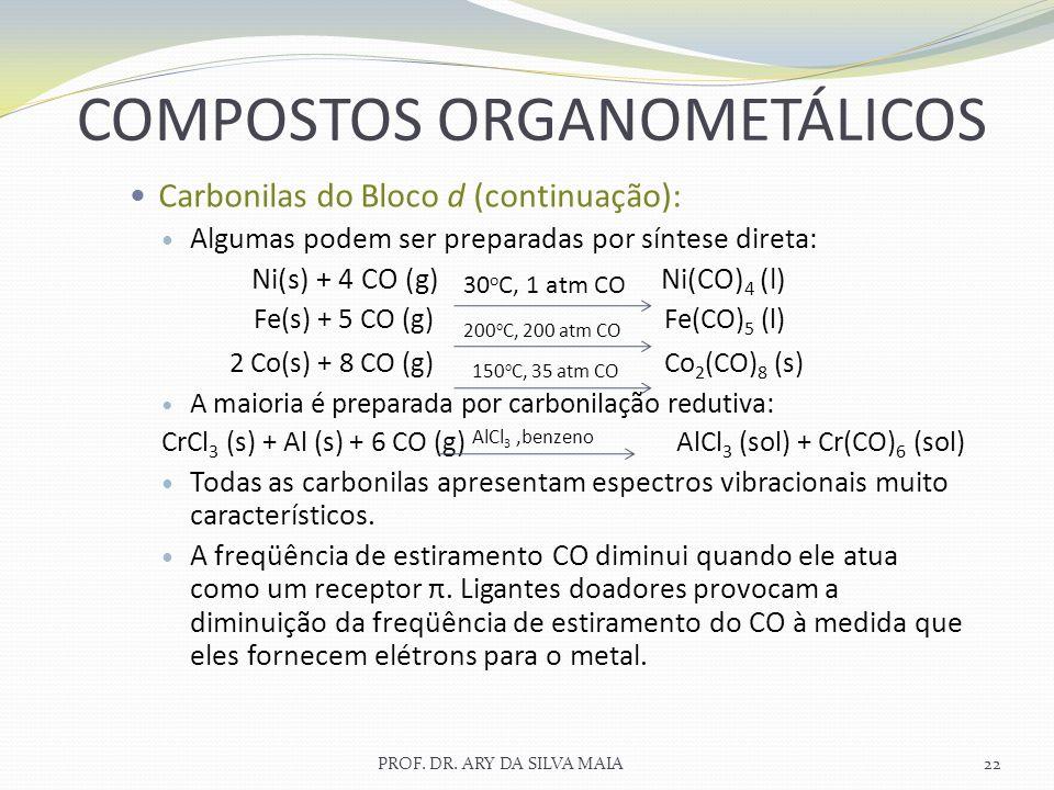 PROF. DR. ARY DA SILVA MAIA22 COMPOSTOS ORGANOMETÁLICOS Carbonilas do Bloco d (continuação): Algumas podem ser preparadas por síntese direta: Ni(s) +