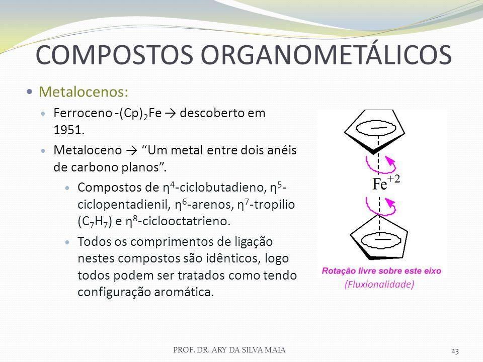PROF. DR. ARY DA SILVA MAIA23 COMPOSTOS ORGANOMETÁLICOS Metalocenos: Ferroceno -(Cp) 2 Fe descoberto em 1951. Metaloceno Um metal entre dois anéis de
