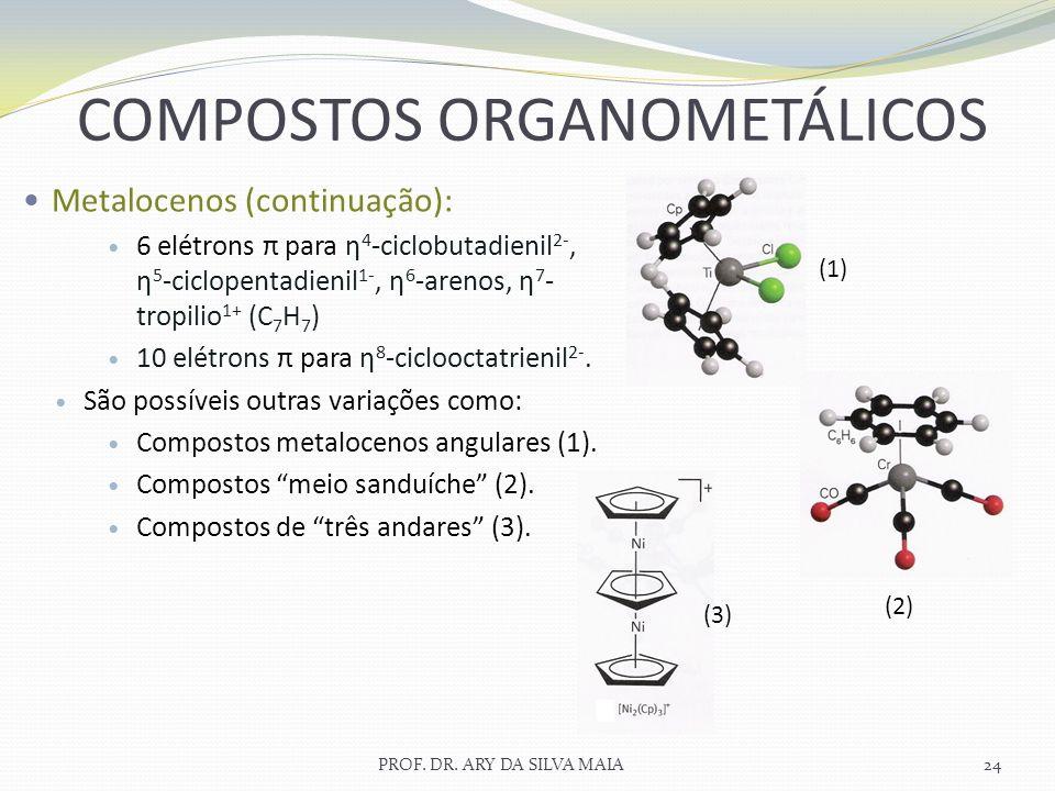 PROF. DR. ARY DA SILVA MAIA24 COMPOSTOS ORGANOMETÁLICOS Metalocenos (continuação): 6 elétrons π para η 4 -ciclobutadienil 2-, η 5 -ciclopentadienil 1-