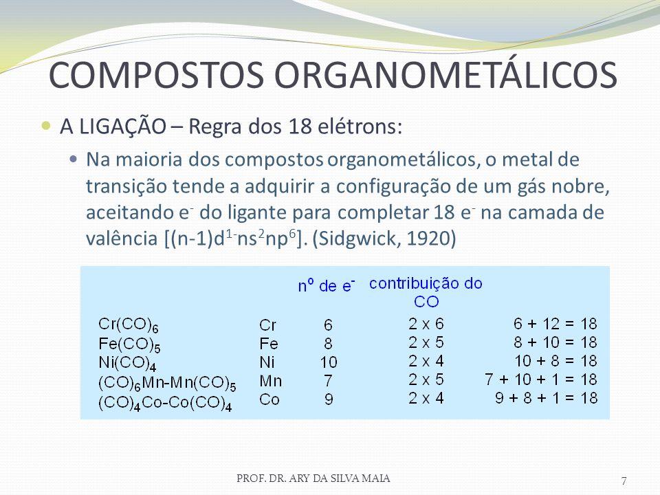 A LIGAÇÃO – Regra dos 18 elétrons: Na maioria dos compostos organometálicos, o metal de transição tende a adquirir a configuração de um gás nobre, ace