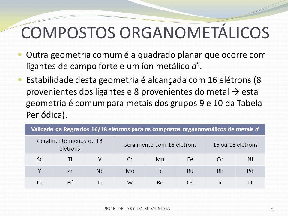 Contagem de elétrons: Método do Ligante Neutro (Método Covalente): Todos os ligantes são tratados como neutros e são classificados de acordo com o número de elétrons que se considera que eles estão doando.