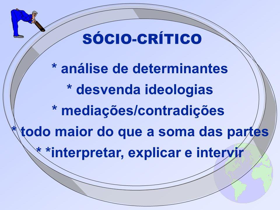* análise de determinantes * desvenda ideologias * mediações/contradições * todo maior do que a soma das partes * *interpretar, explicar e intervir SÓ