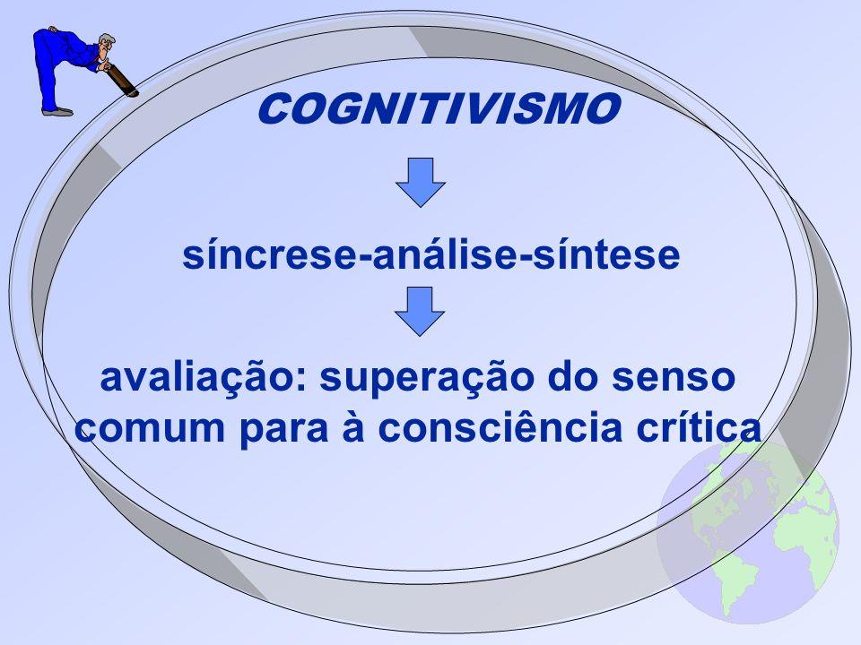 síncrese-análise-síntese avaliação: superação do senso comum para à consciência crítica COGNITIVISMO