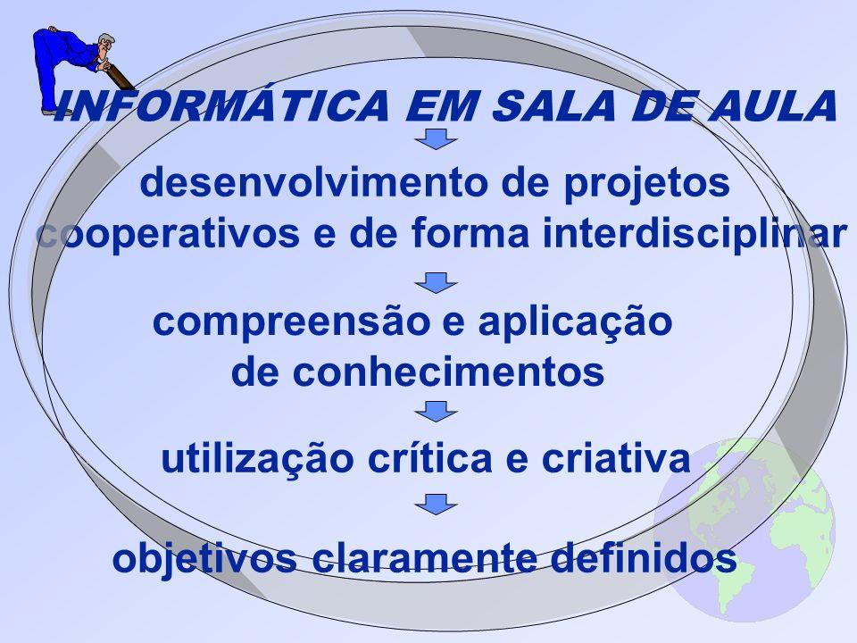 desenvolvimento de projetos cooperativos e de forma interdisciplinar compreensão e aplicação de conhecimentos utilização crítica e criativa INFORMÁTIC