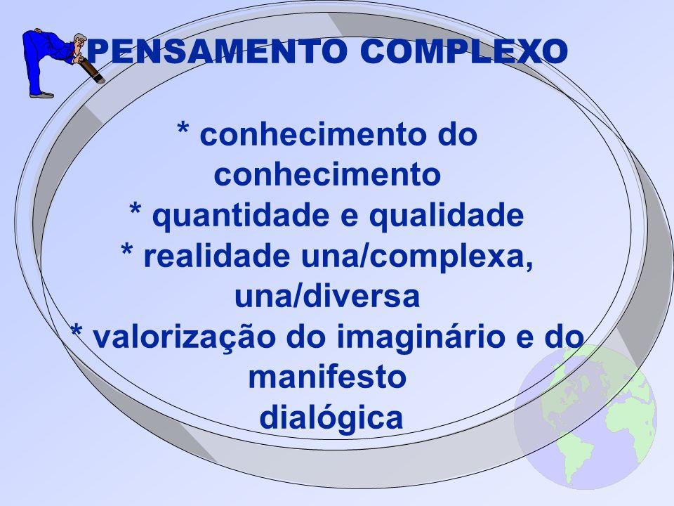 PENSAMENTO COMPLEXO * conhecimento do conhecimento * quantidade e qualidade * realidade una/complexa, una/diversa * valorização do imaginário e do man