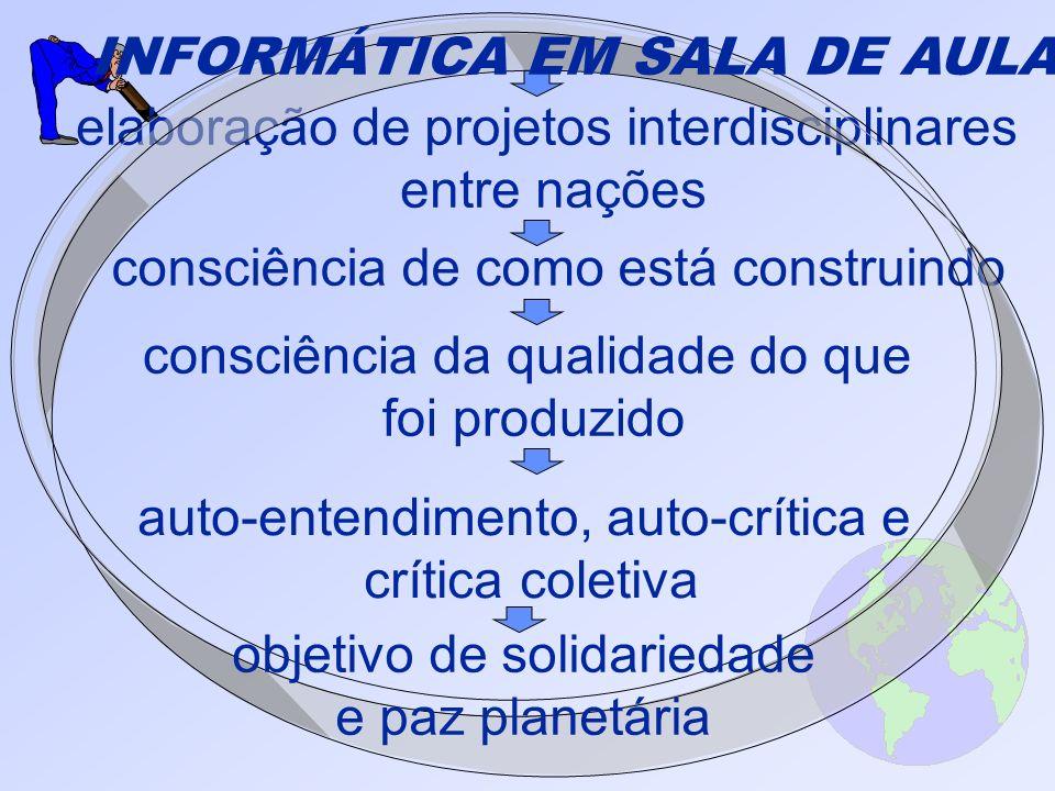 elaboração de projetos interdisciplinares entre nações consciência de como está construindo consciência da qualidade do que foi produzido auto-entendi