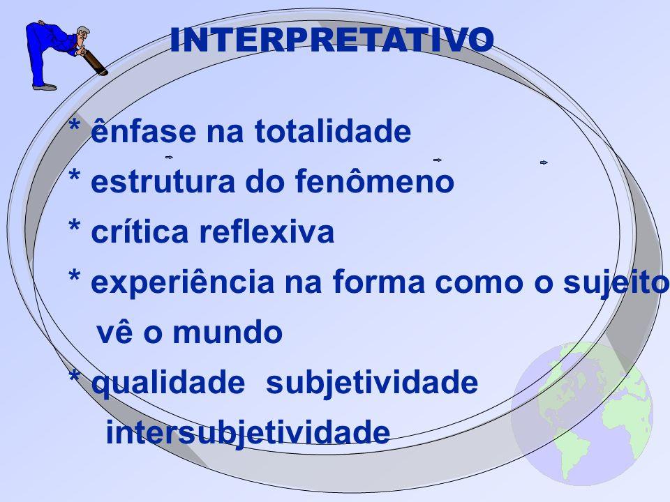 INTERPRETATIVO * ênfase na totalidade * estrutura do fenômeno * crítica reflexiva * experiência na forma como o sujeito vê o mundo * qualidade subjeti