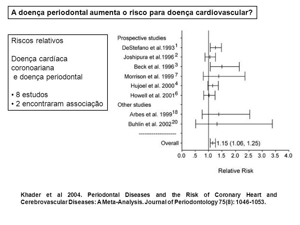 Riscos relativos 7 estudos coorte 1 estudo de intervenção A doença periodontal aumenta o risco para doença cardiovascular.