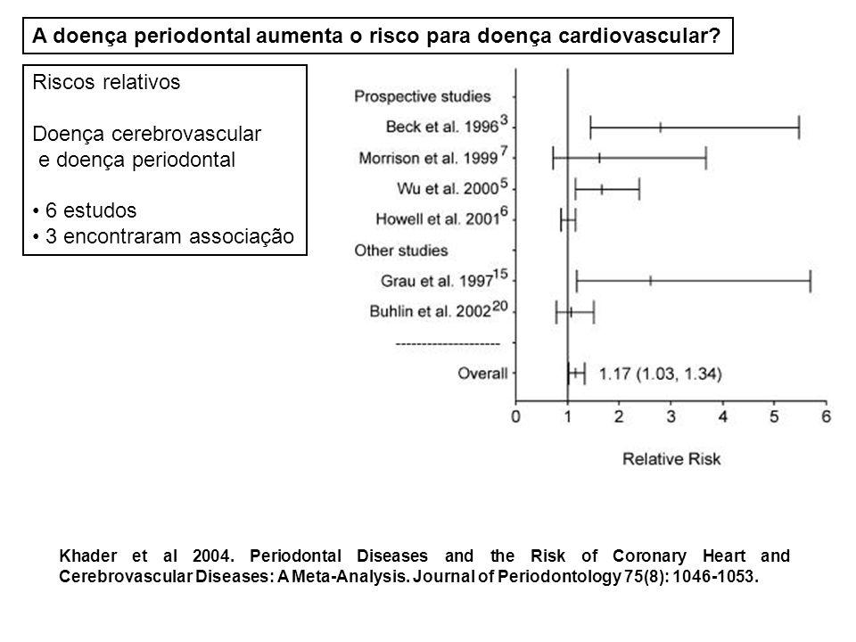 Riscos relativos Doença cardíaca coronoariana e doença periodontal 8 estudos 2 encontraram associação Khader et al 2004.