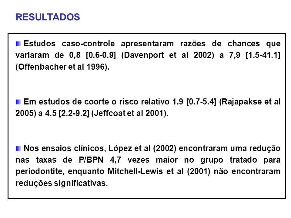 Número total de estudos e estudos que mostraram associação entre doença periodontal e parto prematuro/baixo peso ao nascer TotalCaso-controleCoorteEnsaio Clínico Número total de estudos Número de estudos que encontraram associação