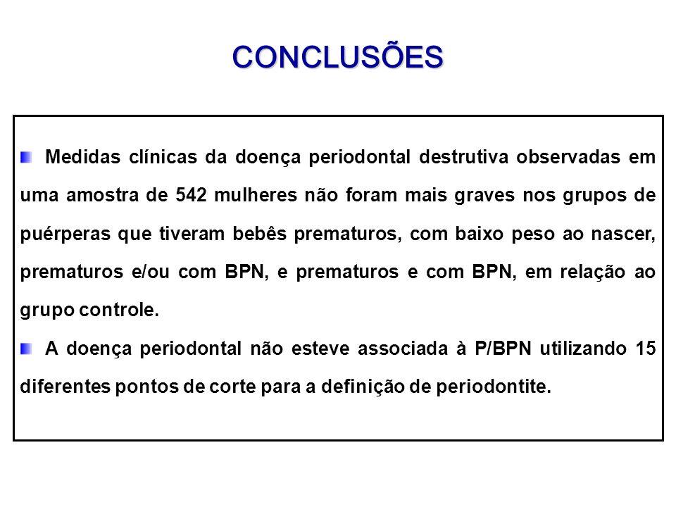 Odds ratio não ajustadas entre doença periodontal e prematuridade e baixo peso ao nascer 1) 1sítio PB5mm em cada quadrante 2) 1sítio PB4mm e 50%SS 3) 4sítios PB3,5mm 4) Média PB, IP e SS > mediana 5) >3sítios NI3mm 6) 5sítios NI3mm 7) 60%sítios NI3mm 8) 4sítios NI3mm e PB4mm 9) 4dentes 1sítio NCI3mm e PB4mm 10) >5%sítios PB5mm e NI3mm 11) sítio PB5mm e 2sítios NI>6mm e SS>5% 12a) 1sítio PB>3mm ou NI>2mm 12b) 4sítios PB5mm e NI2mm 13a) 3sítios NI3mm 13b) 90%sítios NI3mm 14a) 2-10sítios PD4mm 14b) 11-23sítios PD4mm 14c) 24sítios PD4mm 15a) PIL 8-46mm 15b) PIL 47-99mm 15c) PIL 100mm