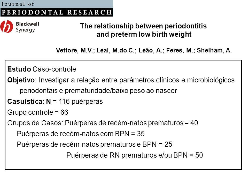 Medidas clínicas da doença periodontal destrutiva observadas em uma amostra de 542 mulheres não foram mais graves nos grupos de puérperas que tiveram bebês prematuros, com baixo peso ao nascer, prematuros e/ou com BPN, e prematuros e com BPN, em relação ao grupo controle.