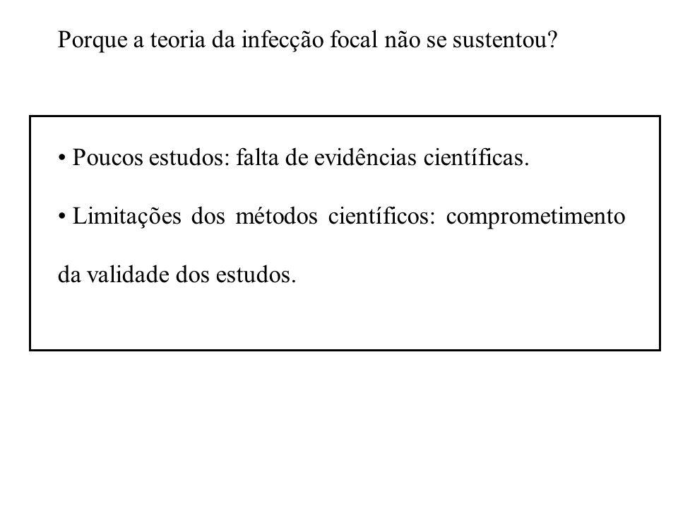 TEORIA DA INFECÇÃO FOCAL TEORIA DA INFECÇÃO FOCAL ( SÉCULO IX E INÍCIO DO XX ) ( SÉCULO IX E INÍCIO DO XX ) INICIAÇÃO E PROGRESSÃO DE DOENÇAS INFLAMATÓRIAS (ARTRITE ÚLCERA PÉPTICA E APENDICITE ) EXODONTIA