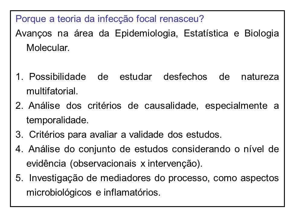 Porque a teoria da infecção focal não se sustentou.
