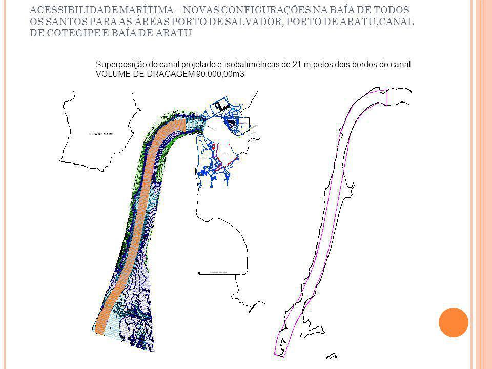 ACESSIBILIDADE MARÍTIMA – NOVAS CONFIGURAÇÕES NA BAÍA DE TODOS OS SANTOS PARA AS ÁREAS PORTO DE SALVADOR, PORTO DE ARATU,CANAL DE COTEGIPE E BAÍA DE A