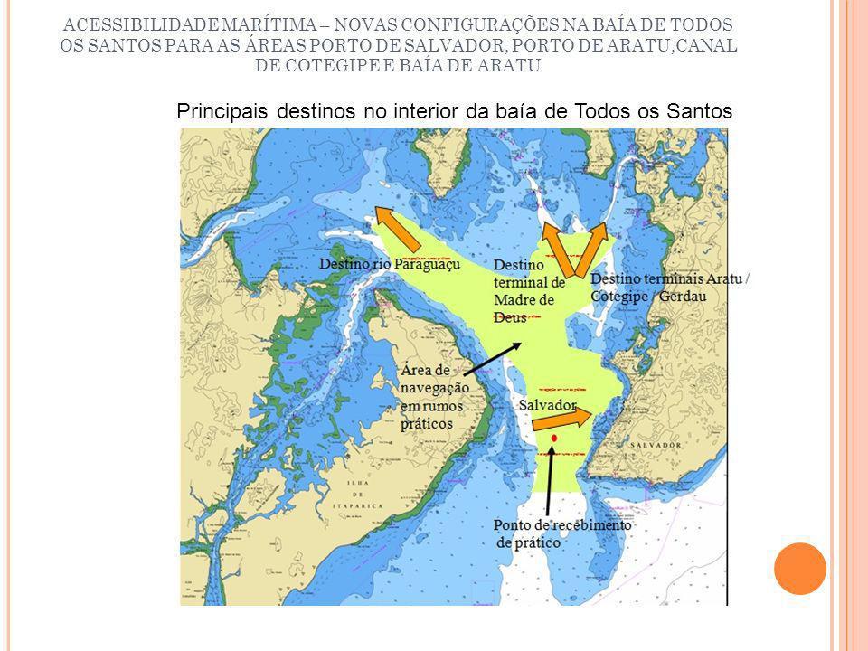 ACESSIBILIDADE MARÍTIMA – NOVAS CONFIGURAÇÕES NA BAÍA DE TODOS OS SANTOS PARA AS ÁREAS PORTO DE SALVADOR, PORTO DE ARATU,CANAL DE COTEGIPE E BAÍA DE ARATU Acessibilidade marítima área Cotegipe Aratu: Canal de Aratu Canal de Cotegipe Baía de Aratu