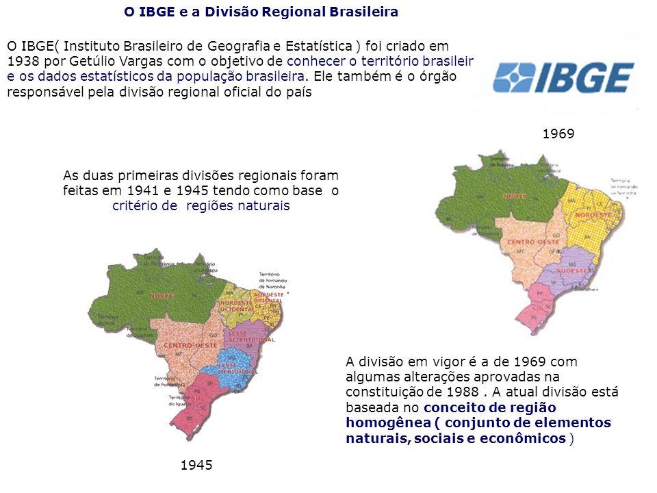 O IBGE e a Divisão Regional Brasileira O IBGE( Instituto Brasileiro de Geografia e Estatística ) foi criado em 1938 por Getúlio Vargas com o objetivo