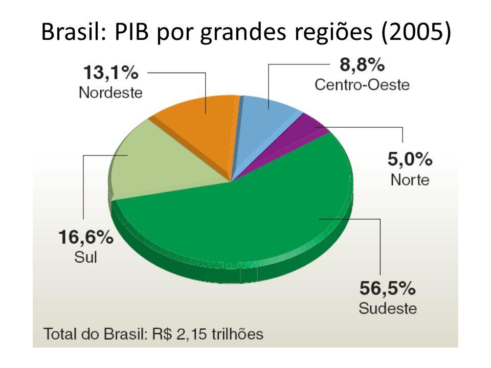 Brasil: PIB por grandes regiões (2005)