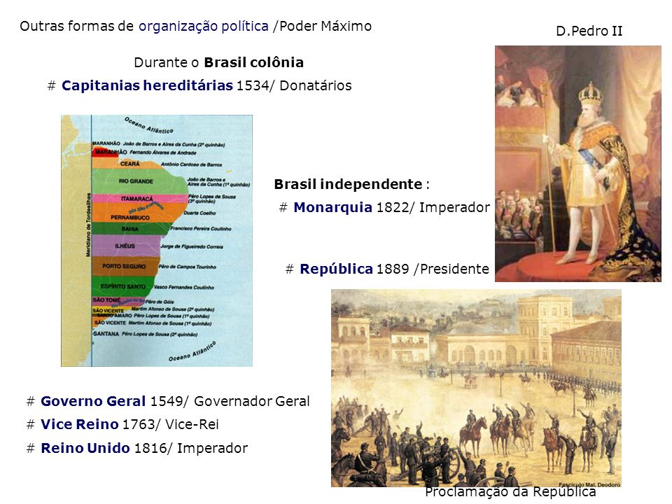 Outras formas de organização política /Poder Máximo Durante o Brasil colônia # Capitanias hereditárias 1534/ Donatários Brasil independente : # Monarq