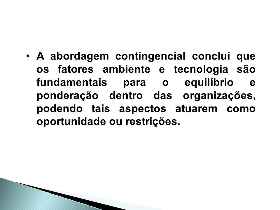 AMBIENTE O ambiente é o contexto que envolve externamente a organização (ou sistema).