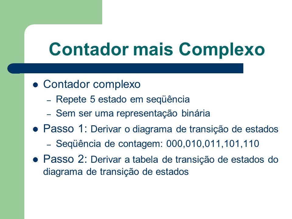Contador mais Complexo Contador complexo – Repete 5 estado em seqüência – Sem ser uma representação binária Passo 1: Derivar o diagrama de transição d