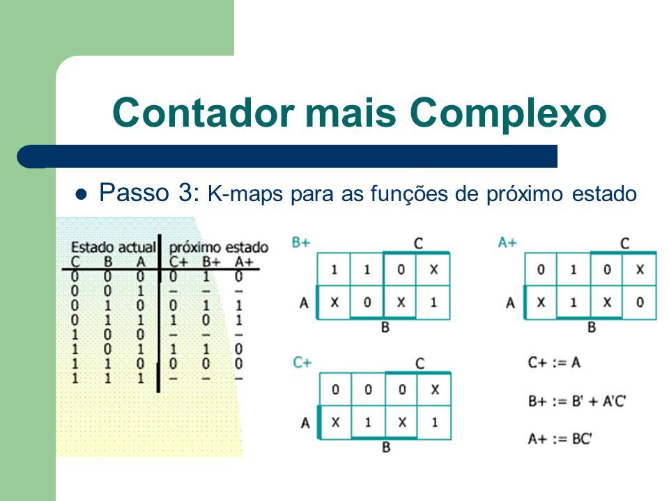 Contador mais Complexo Passo 3: K-maps para as funções de próximo estado