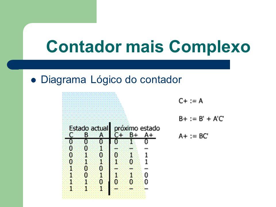Contador mais Complexo Diagrama Lógico do contador