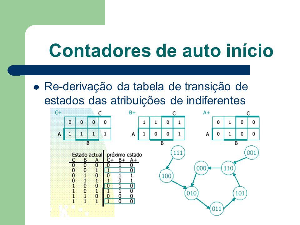 Contadores de auto início Re-derivação da tabela de transição de estados das atribuições de indiferentes