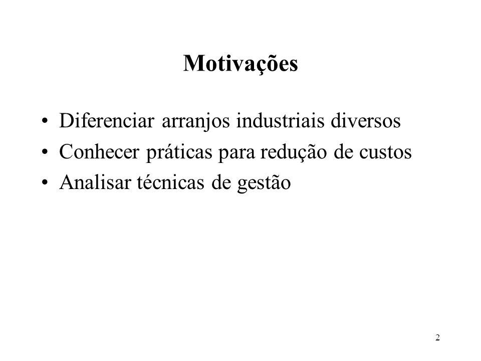 2 Motivações Diferenciar arranjos industriais diversos Conhecer práticas para redução de custos Analisar técnicas de gestão