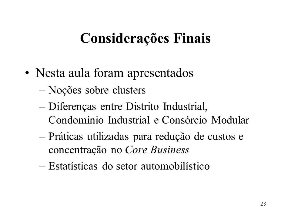23 Considerações Finais Nesta aula foram apresentados –Noções sobre clusters –Diferenças entre Distrito Industrial, Condomínio Industrial e Consórcio