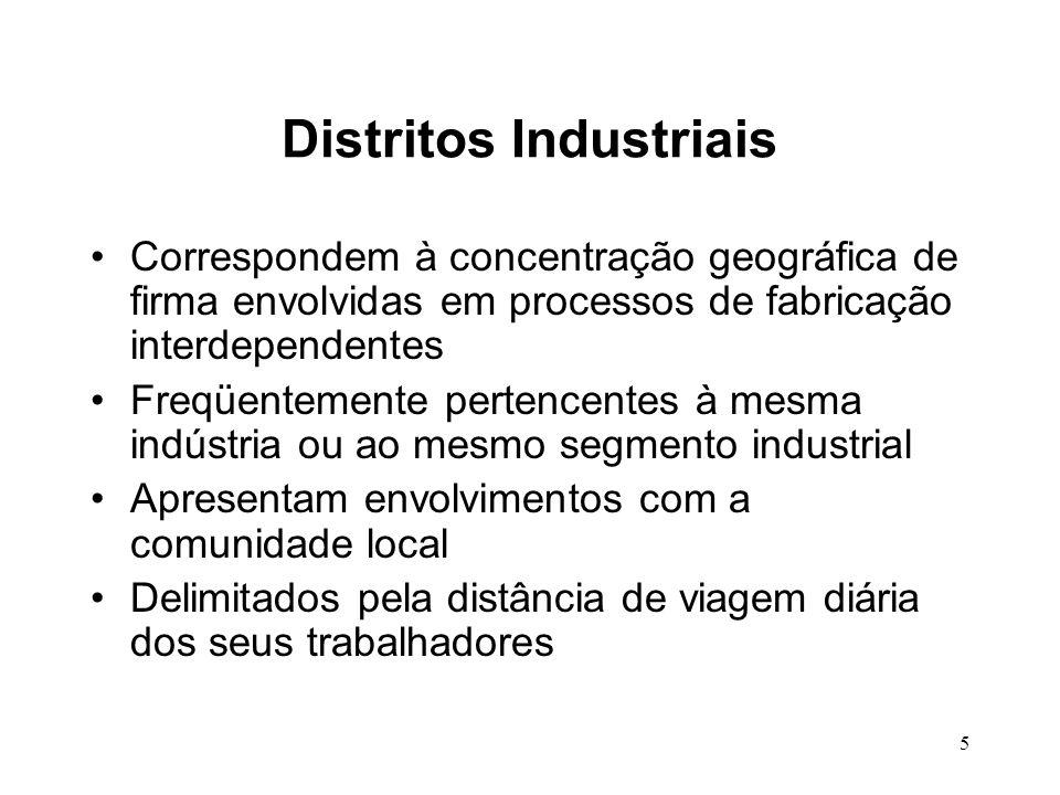 5 Distritos Industriais Correspondem à concentração geográfica de firma envolvidas em processos de fabricação interdependentes Freqüentemente pertence