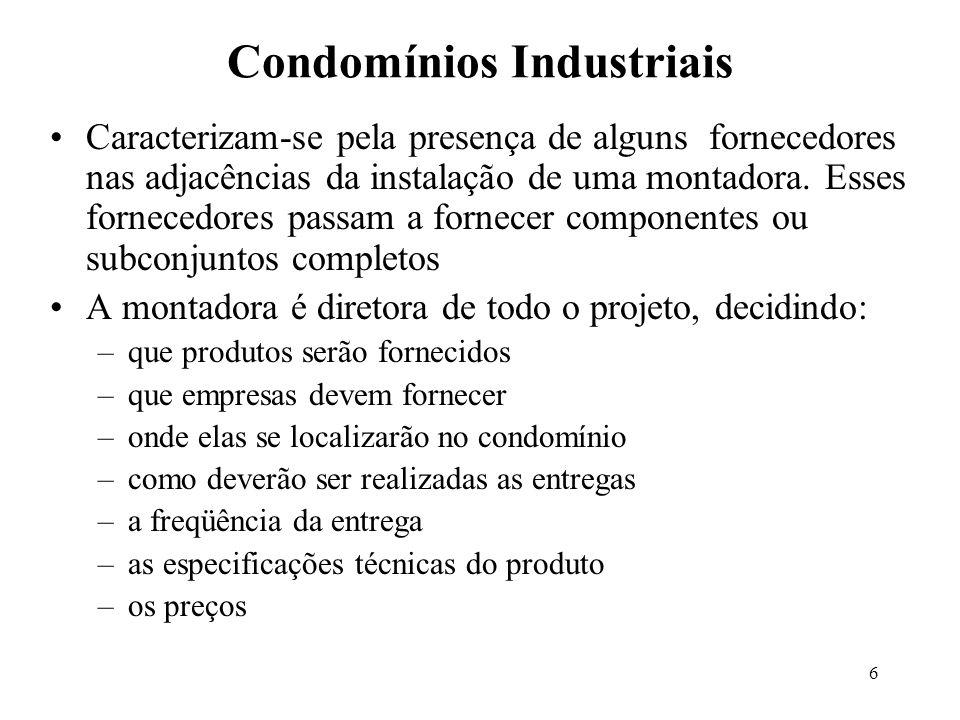 6 Condomínios Industriais Caracterizam-se pela presença de alguns fornecedores nas adjacências da instalação de uma montadora. Esses fornecedores pass