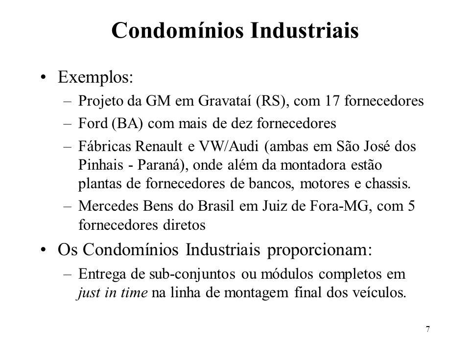 7 Exemplos: –Projeto da GM em Gravataí (RS), com 17 fornecedores –Ford (BA) com mais de dez fornecedores –Fábricas Renault e VW/Audi (ambas em São Jos