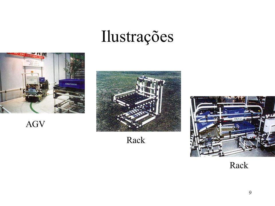 9 Ilustrações AGV Rack